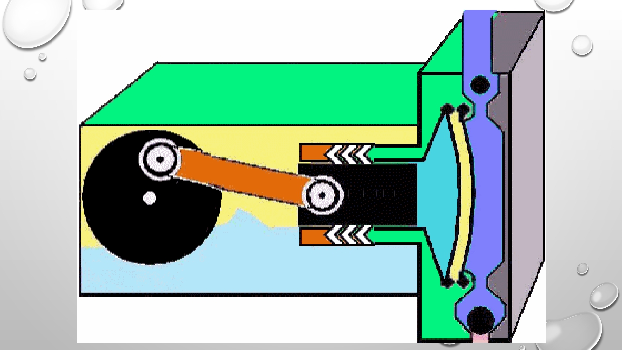 Поршневой насос: принцип работы, устройство, действие