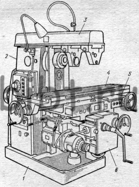Универсальный консольно-фрезерный горизонтальный станок с поворотным столом 6р81