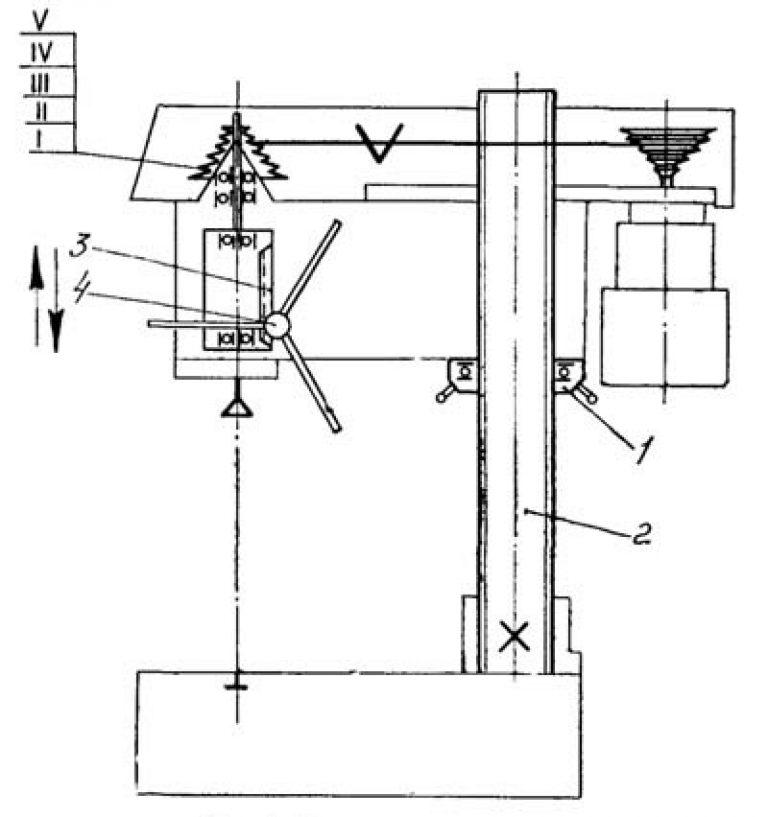 2а112 станок сверлильный настольный с вариатором описание, характеристики, схемы