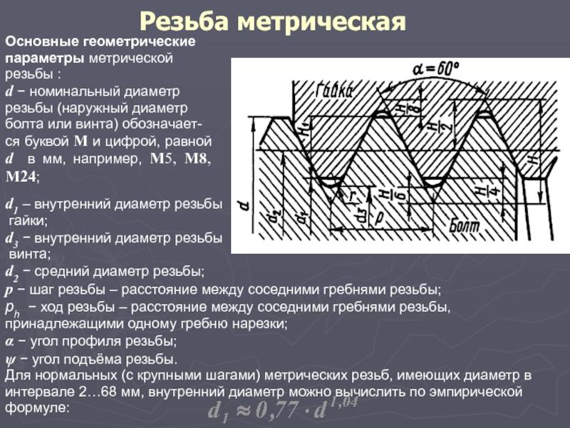 Дюймовая резьба: основные параметры, способы нарезки, маркировка