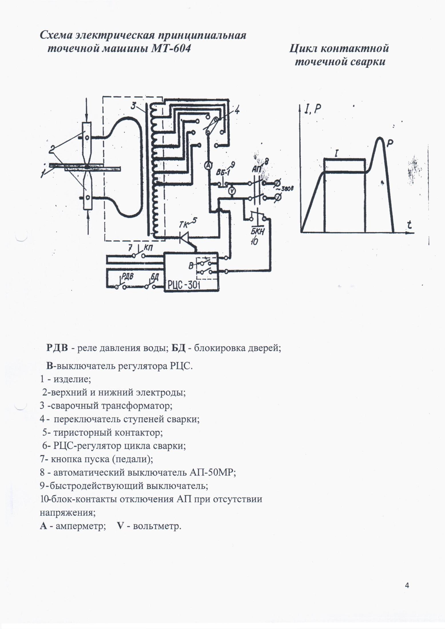 Схема и описание конденсаторной сварки своими руками: общие сведения, изготовление устройства