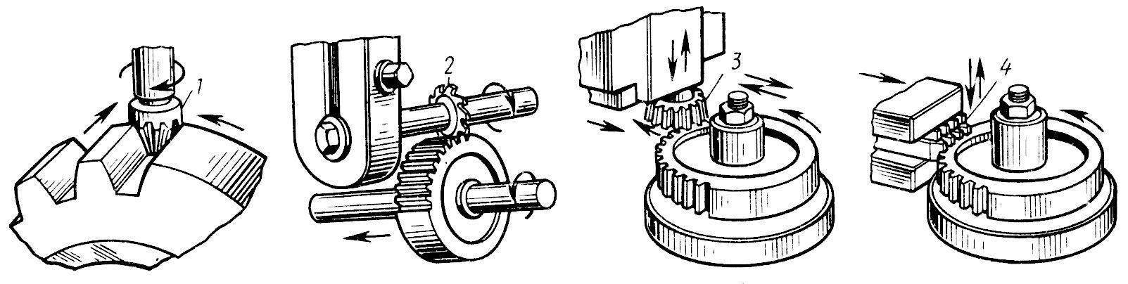 Как нарезать шлицы внутри втулки