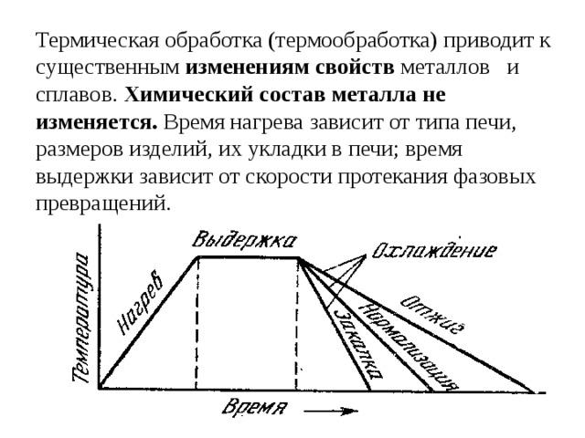 Нормализация стали: процесс, температура, режимы, время