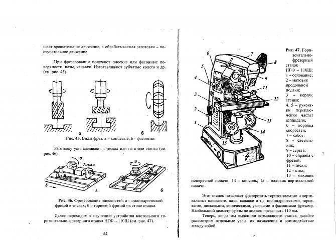 Конструкция и применение портального фрезерного станка с чпу