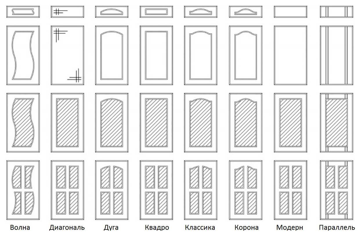 Фрезеровка мдф фасадов ручным фрезером