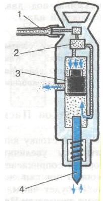 Отбойный молоток - 115 фото основных характеристик устройства