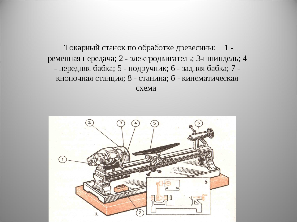 Мини токарный станок по металлу своими руками