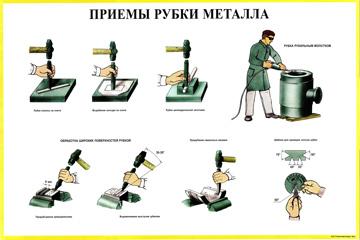 Виды рубки металла. рубка металла цель и назначение слесарной рубки