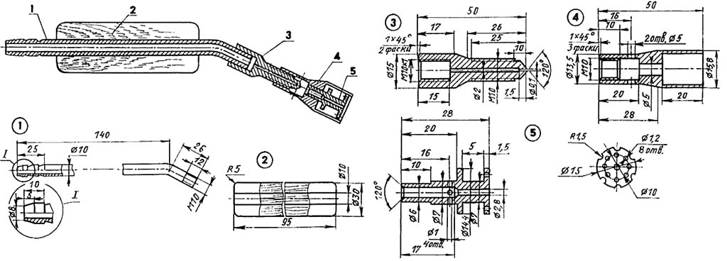 Горелки для горнов: газовые горелки для горна без принудительного поддува и другие модели, их эксплуатация