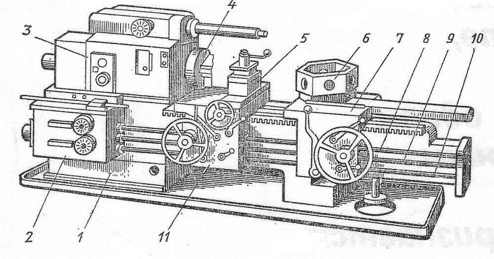 Токарно-револьверные станки – назначение, характеристики, модели