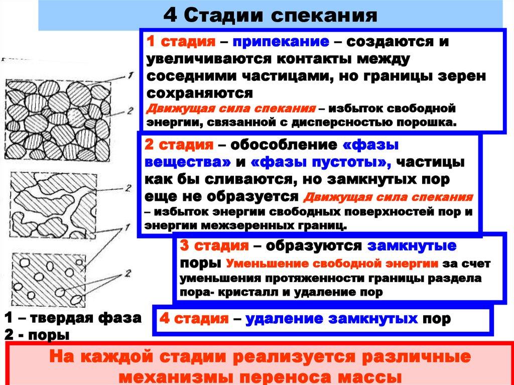 Диффузионная сварка – что это, и какие особенности сварочного процесса в вакууме