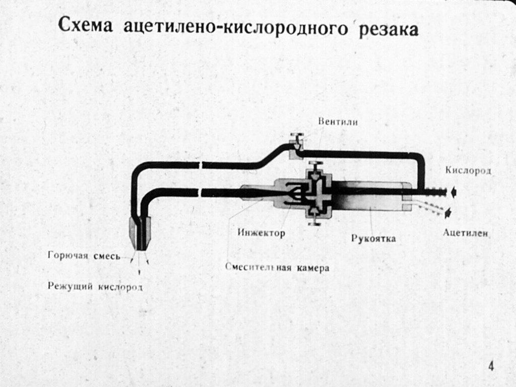 Газовый резак своими руками - пошаговая инструкция