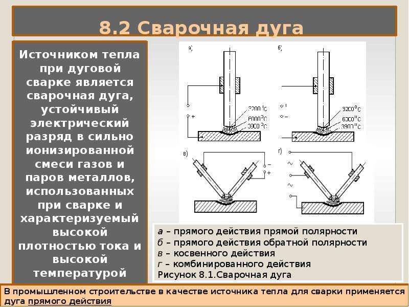 Способ сварки намагниченных трубопроводов при ремонтно- восстановительных работах