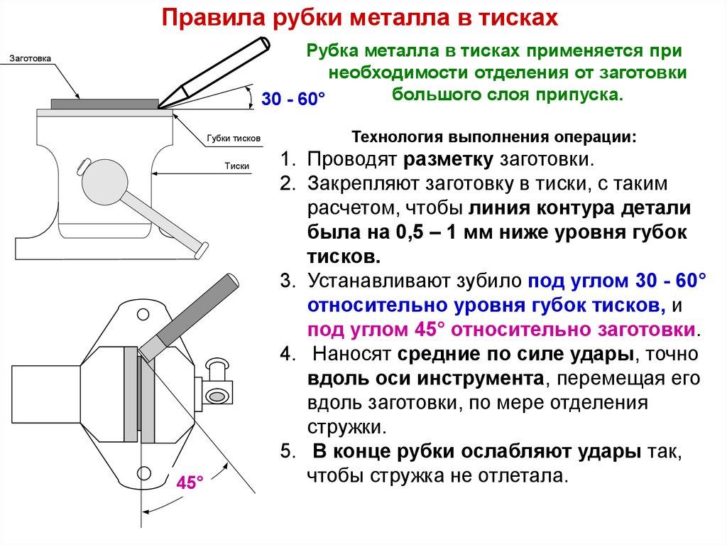 Рубка листового металла: приспособления, виды и способы рубки
