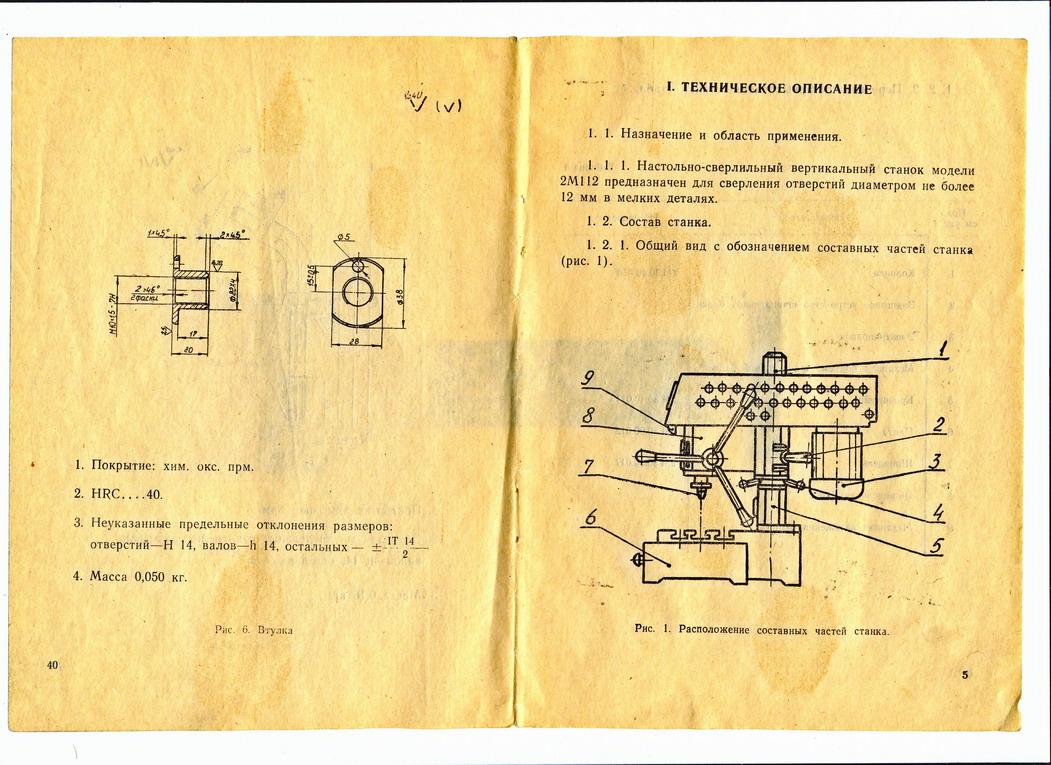Настольный сверлильный станок ксз 2м112 - санкт-петербург
