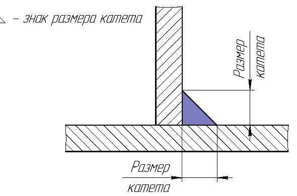 Катет сварного шва: определение, расчет, контроль