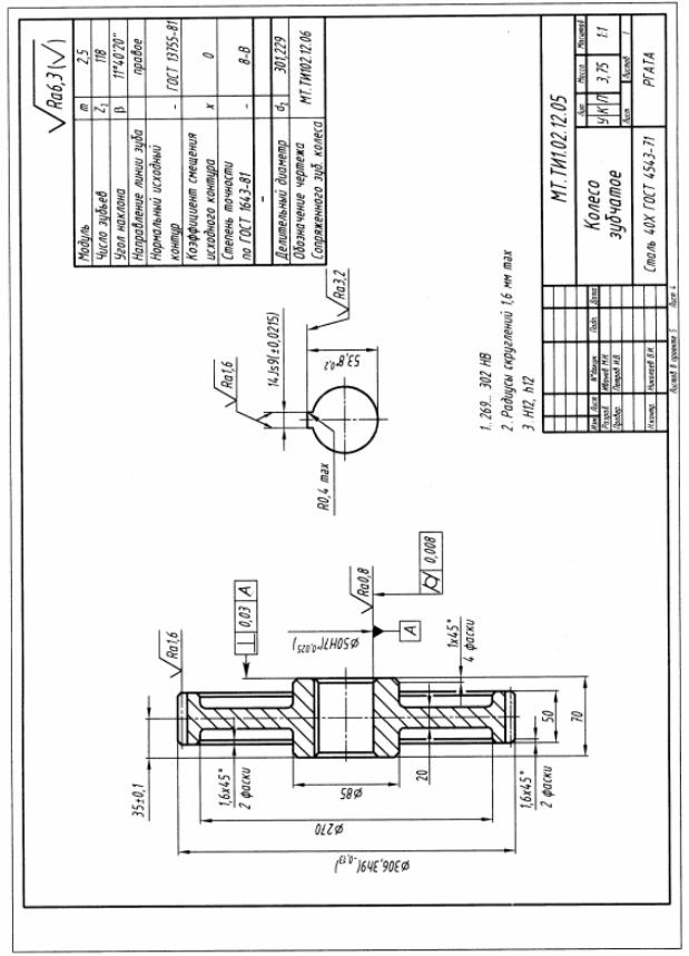 Цилиндрическая зубчатая передача | сборочный чертеж в автокад – расчет