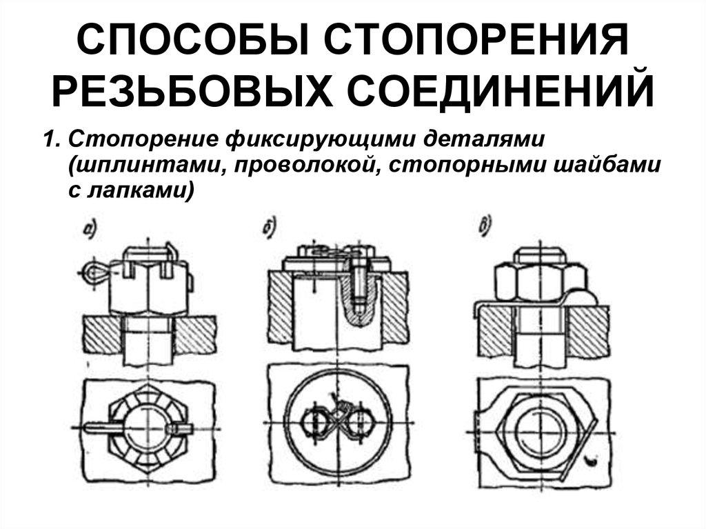 Стопорение и герметизация резьбовых соединений