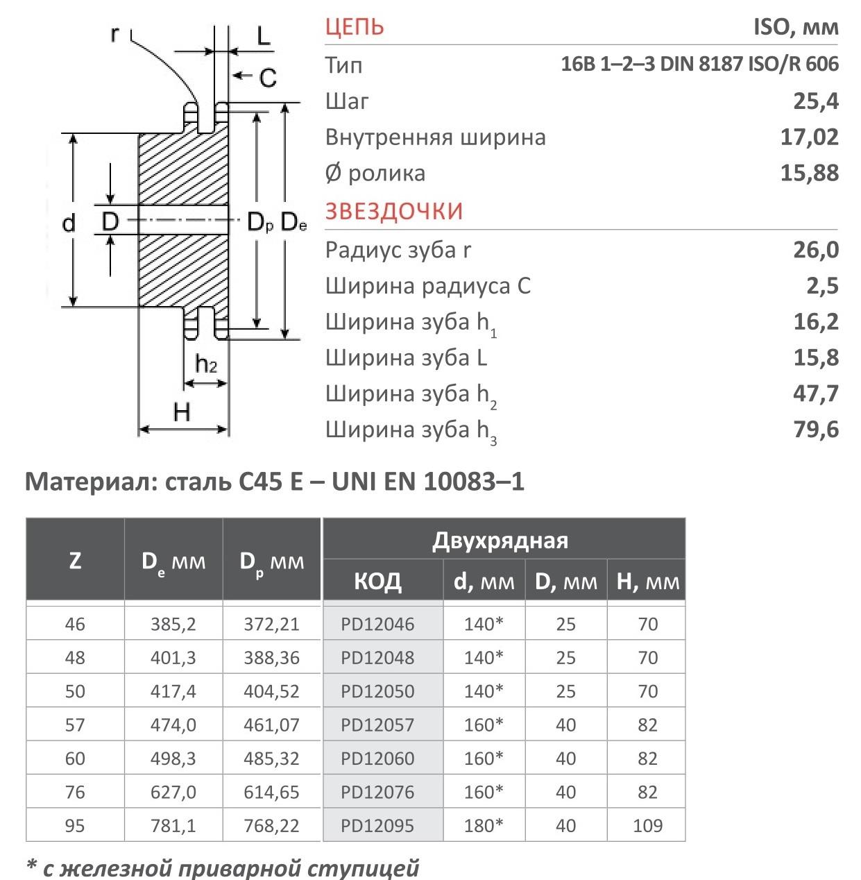 Гост 13576-81 звездочки для приводных зубчатых цепей. методы расчета и построения профиля зубьев. предельные отклонения, гост от 16 марта 1981 года №13576-81