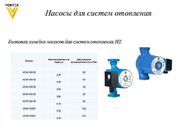 Расчет циркуляционного насоса для отопления: особенности выбора и формулы