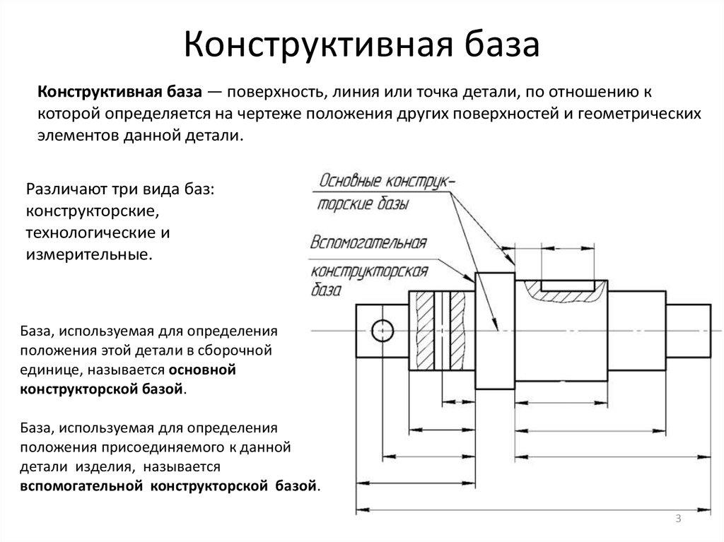 Понятие о базах. методы установки деталей на станках.