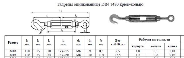 Талреп. размеры и технические характеристики   проинструмент