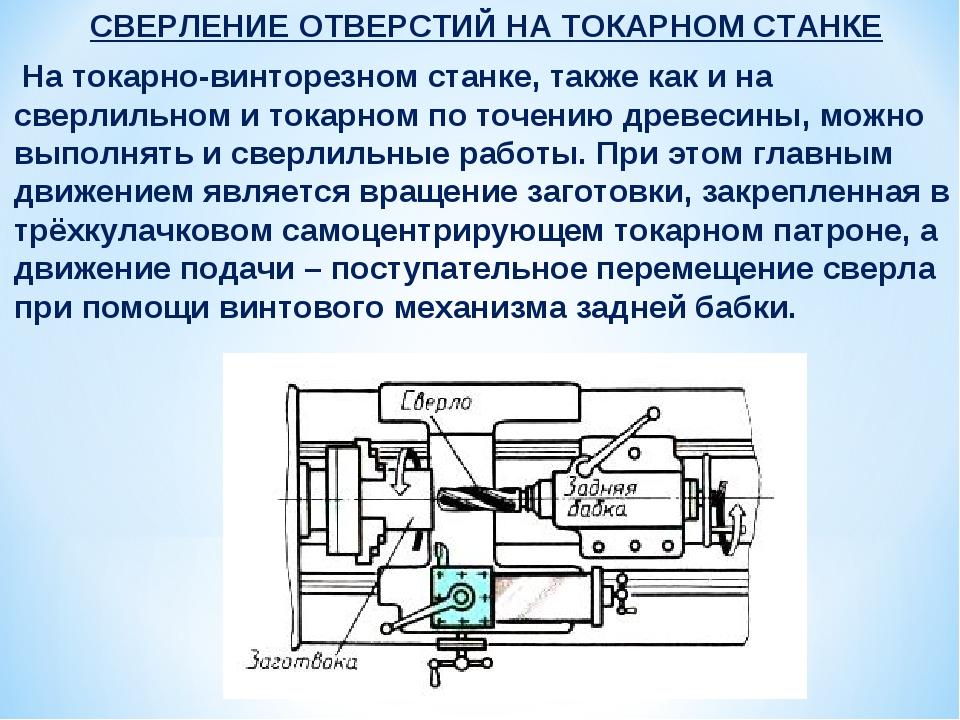 Сверление отверстий: технология, режимы, оборудование, инструмент