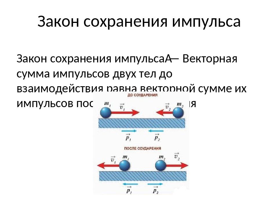 Потенциальная энергия пружины и кинетическая – что это, какая формула?
