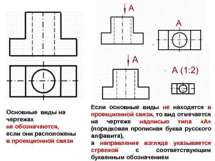 Как на чертеже располагаются виды – расположение основных видов на чертеже, дополнительные и местные виды - санкт-петербургское государственное бюджетное учреждение социального обслуживания населения