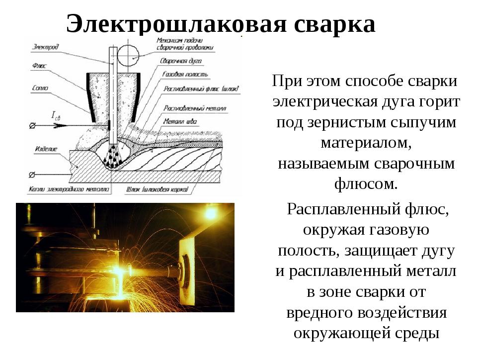 Электрошлаковая сварка - обзор технологии и оборудования