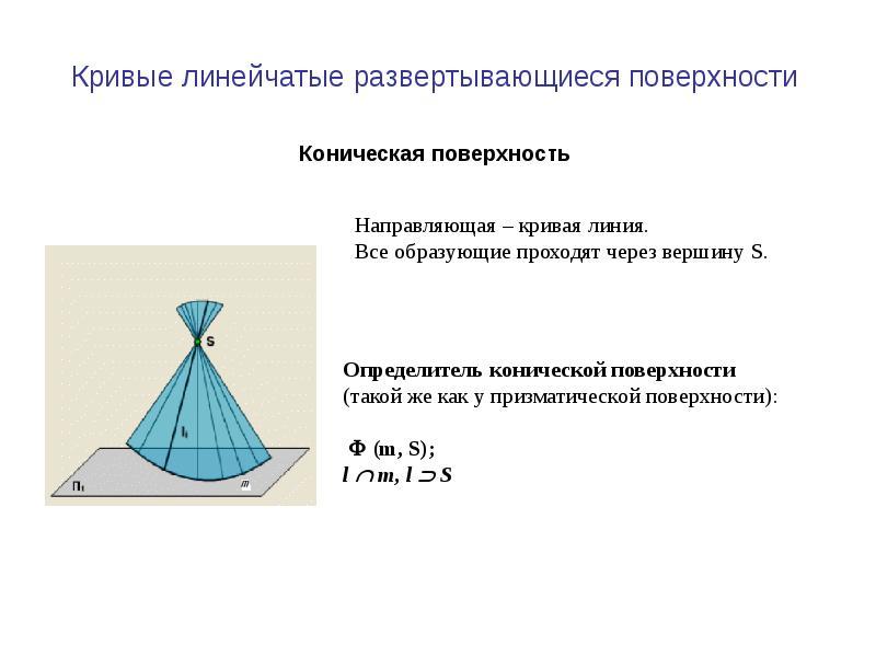 Линейчатая поверхность - ruled surface - gaz.wiki