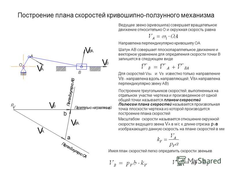 Кривошип - коленчатый вал  - большая энциклопедия нефти и газа, статья, страница 2