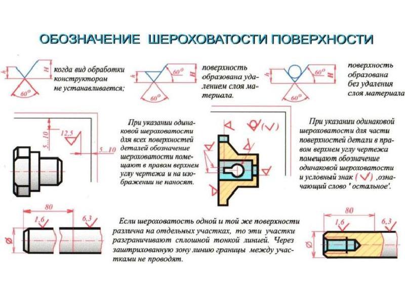 Обозначение шероховатости поверхности на чертеже по госту