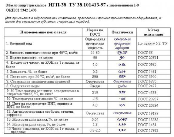 Масло индустриальное и-20а - технические характеристики, применение, гост