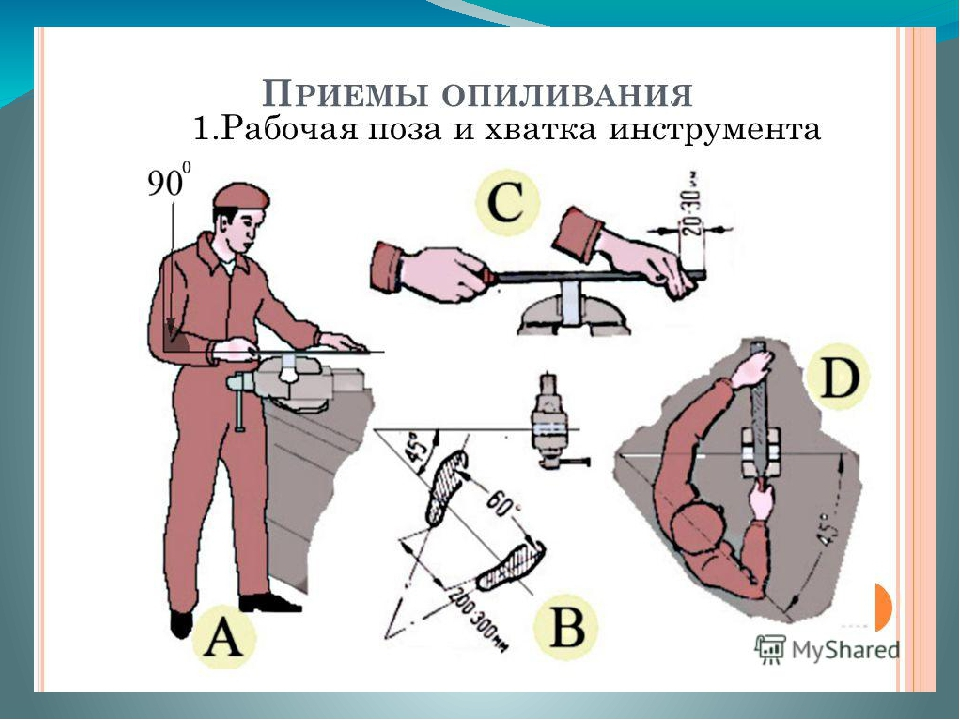 § 1. инструменты для ручной резки