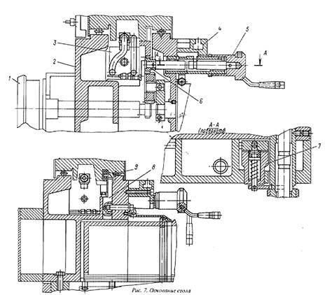 Станок универсально заточной 3в642 технические характеристики