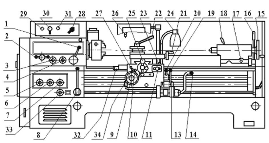 Токарный станок 1а62 - технические характеристики