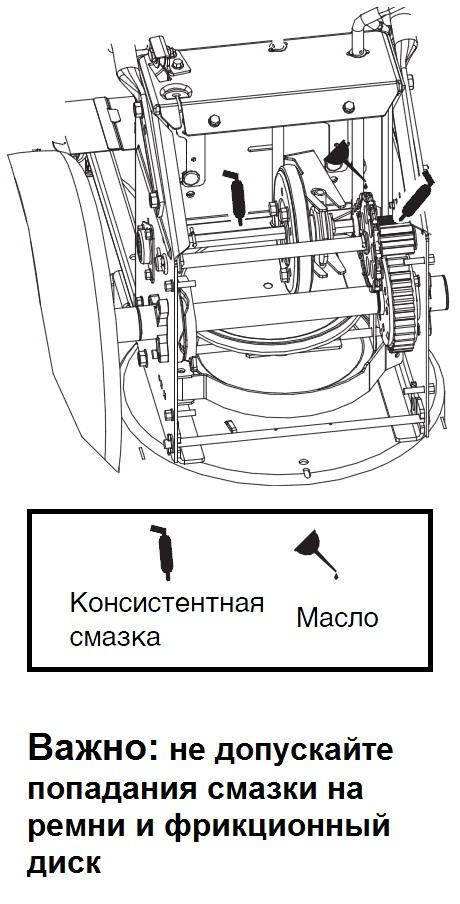 Какое масло и бензин выбрать для снегоуборщика, как осуществляется смазка двигателя и редуктора