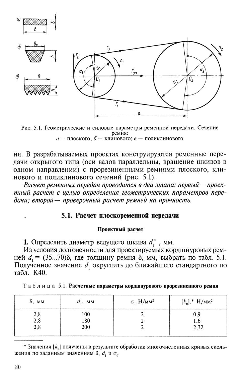 Что такое ременная передача? расчет ременной передачи
