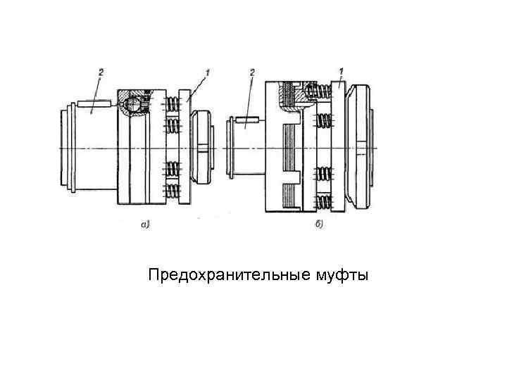 Предохранительная муфта перфоратора что это - moy-instrument.ru - обзор инструмента и техники