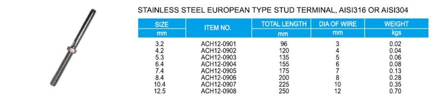 Кислотостойкая нержавеющая сталь aisi 316l