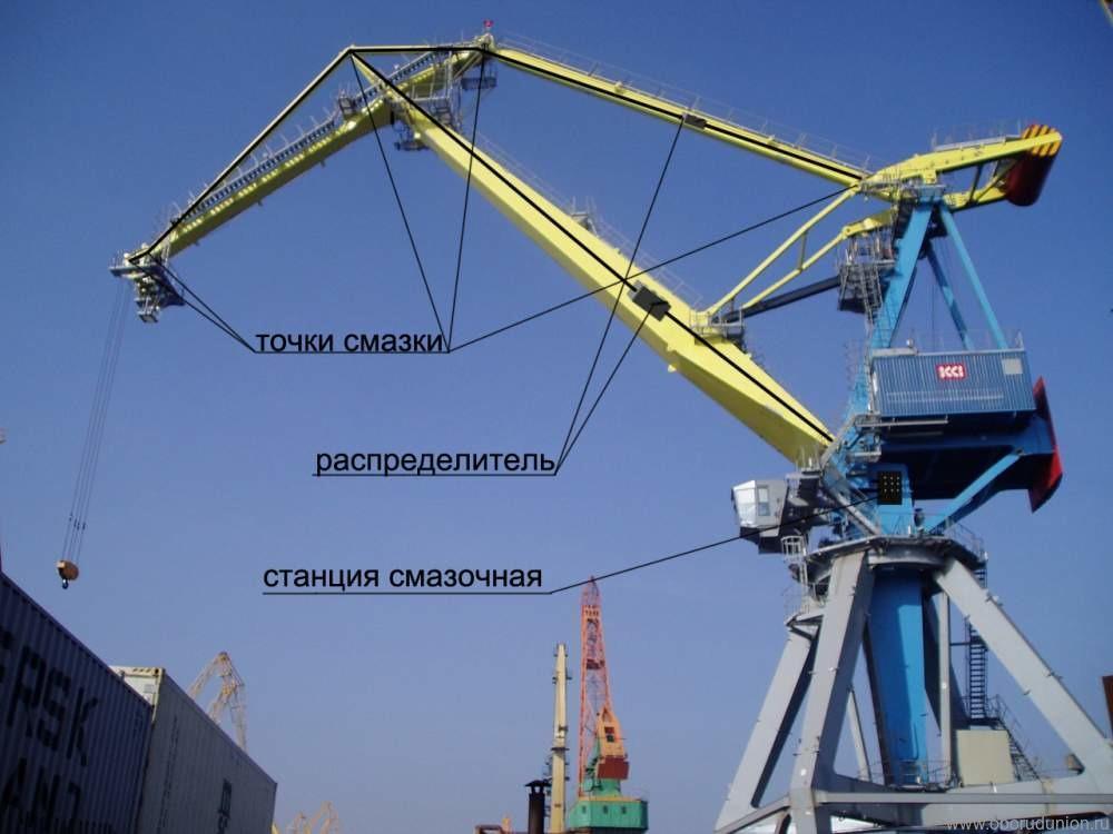 Краны мостового типа: назначение и особенности