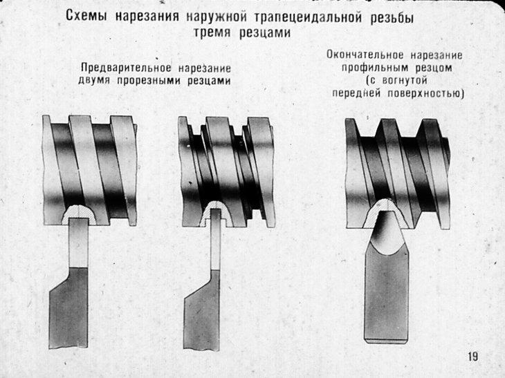 Нарезание резьбы на токарных станках резцом, метчиком: способы, видео