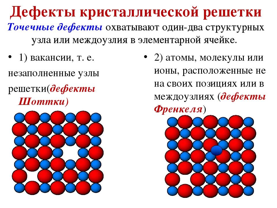 Кристаллические решетки. строение вещества