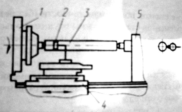 Оправки для проверки станков на технологическую точность