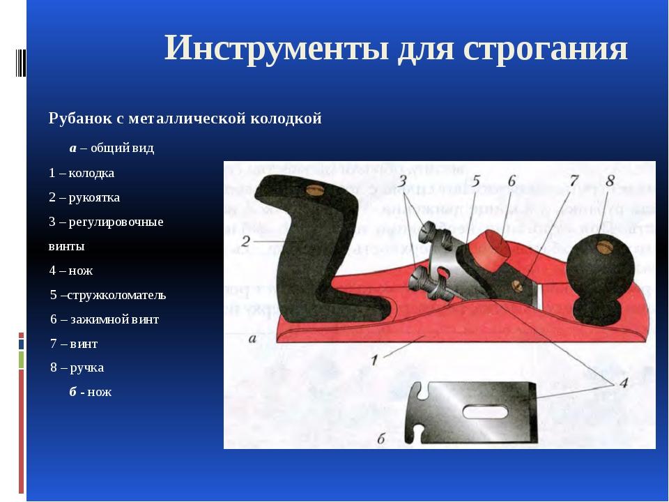 Ручной рубанок: 125 фото особенностей использования инструмента