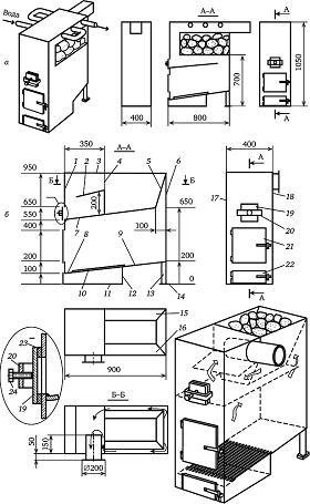 Буржуйка логинова: устройство, принцип работы, изготовление своими руками