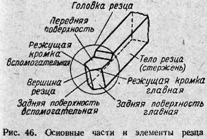 Углы токарного резца: главные, вспомогательные, их измерение