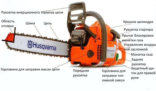 Бензопила husqvarna 130 — новое технологичное поколение