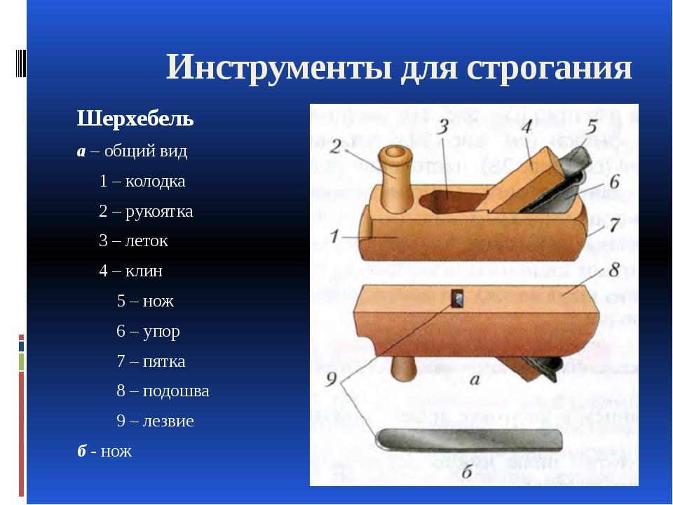 Рубанок: что это такое? виды - деревянные и металлические, кромочные и торцевые, другие, их устройство. чем отличается от фуганка?